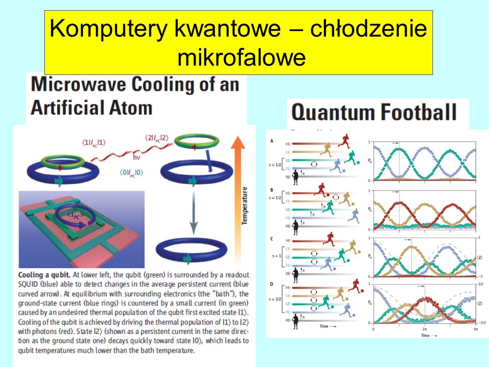 Komputery kwantowe – chłodzenie