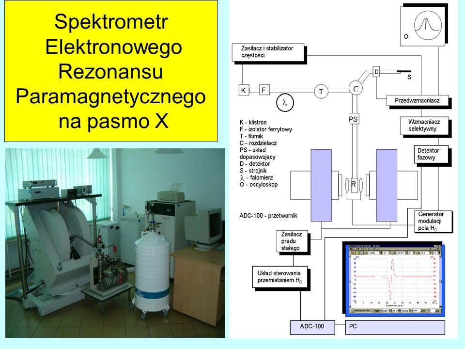 Spektrometr Elektronowego Rezonansu Paramagnetycznego na pasmo X
