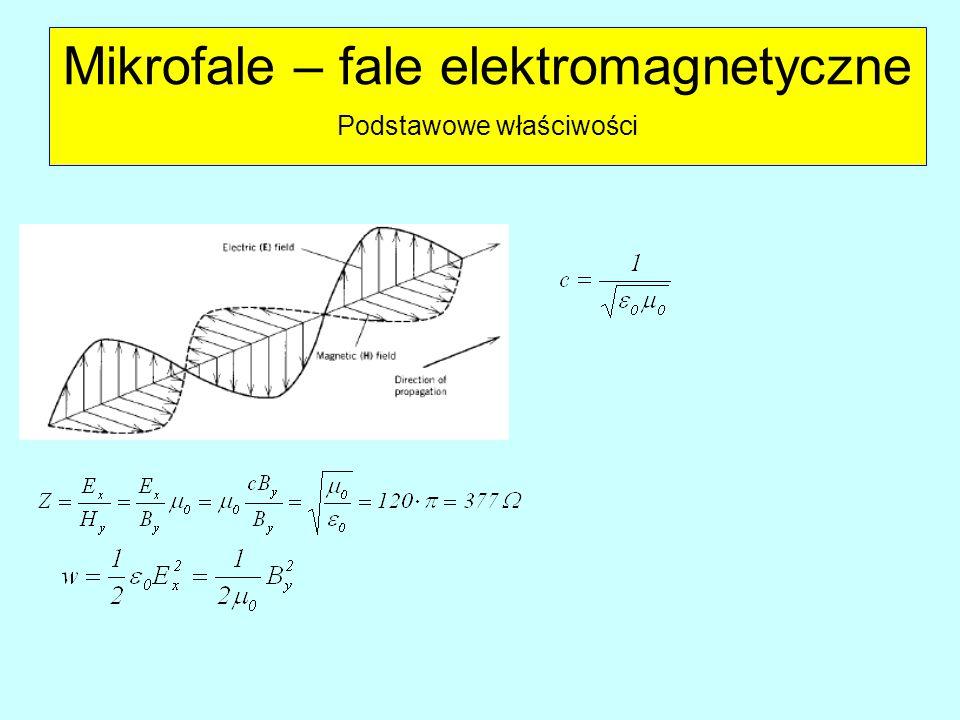 Mikrofale – fale elektromagnetyczne Podstawowe właściwości