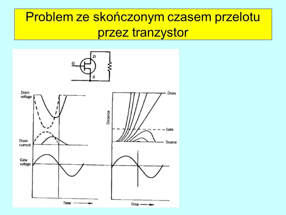 Problem ze skończonym czasem przelotu przez tranzystor