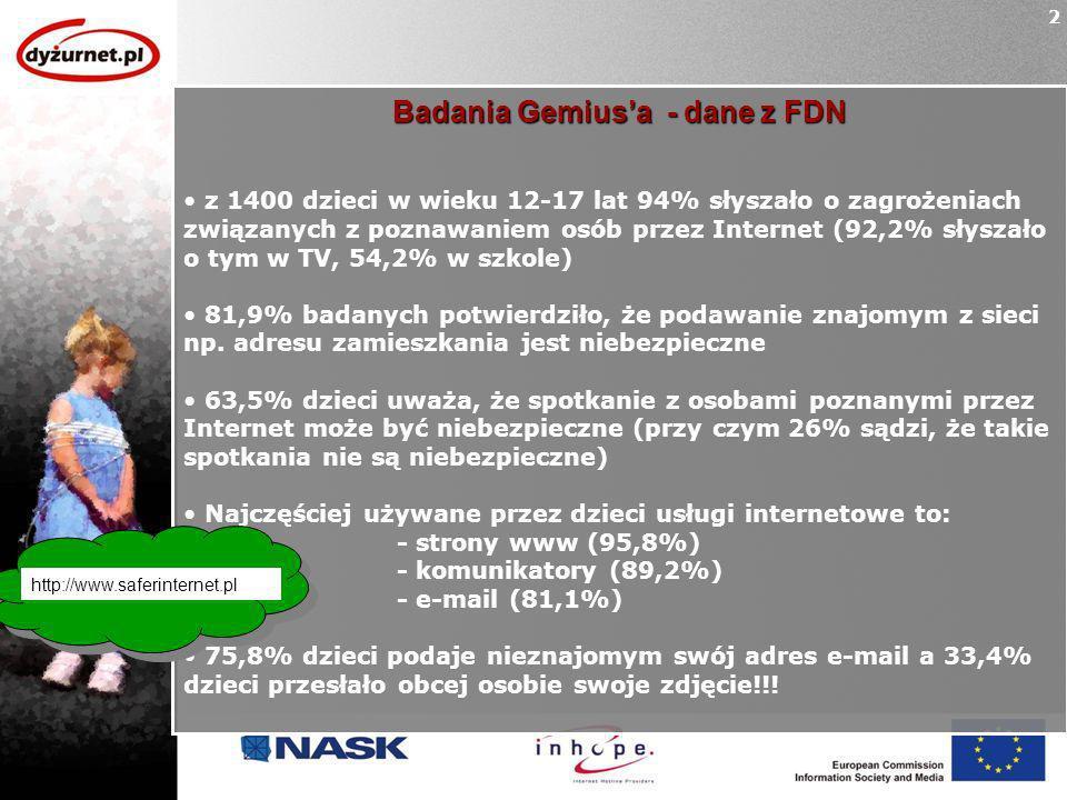 Badania Gemius'a - dane z FDN