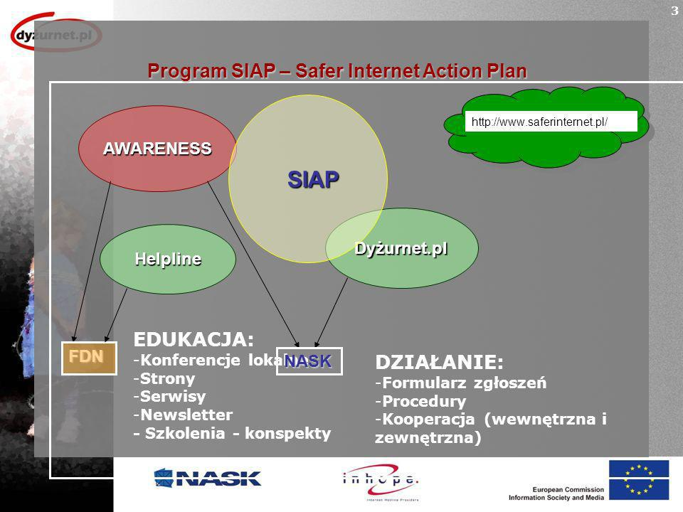 Program SIAP – Safer Internet Action Plan