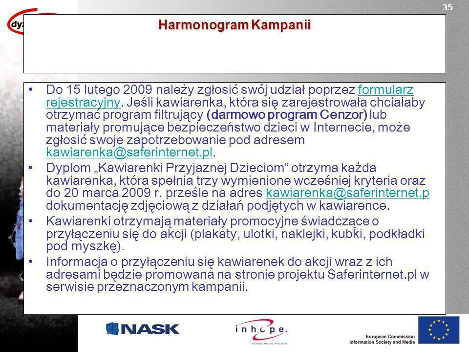 35 Harmonogram Kampanii.