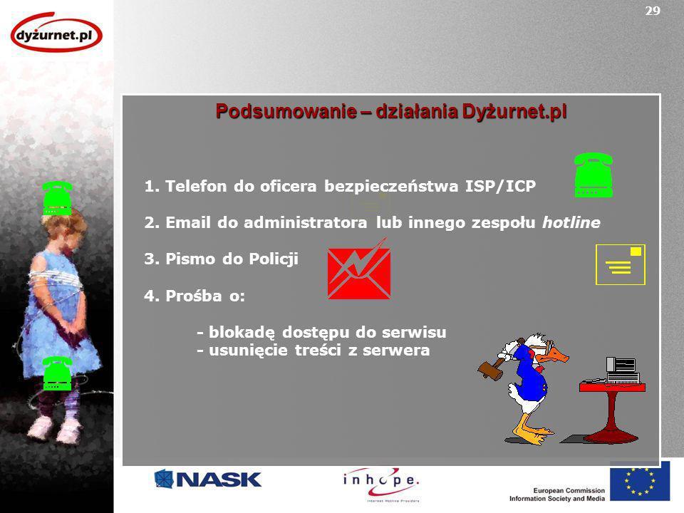 Podsumowanie – działania Dyżurnet.pl