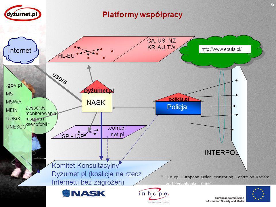 Platformy współpracy Internet users NASK Policja INTERPOL