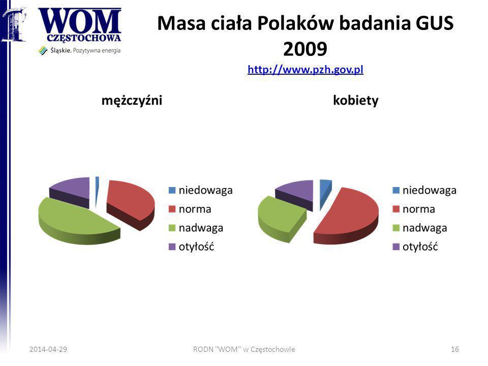 Masa ciała Polaków badania GUS 2009 http://www.pzh.gov.pl