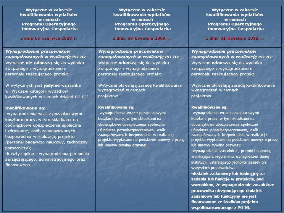 kwalifikowania wydatków Programu Operacyjnego