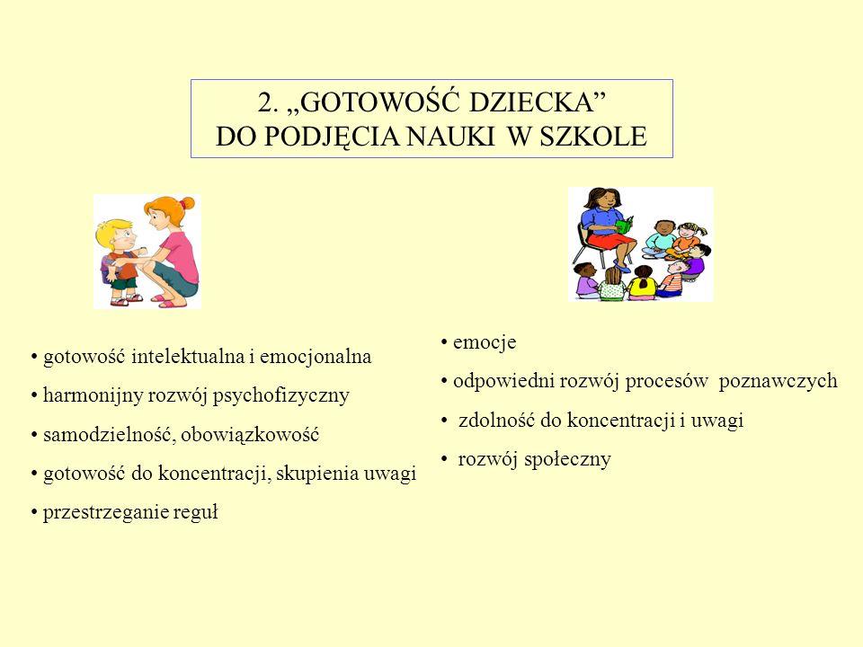 """2. """"GOTOWOŚĆ DZIECKA DO PODJĘCIA NAUKI W SZKOLE"""
