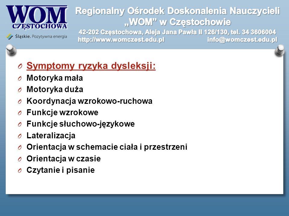 Symptomy ryzyka dysleksji: