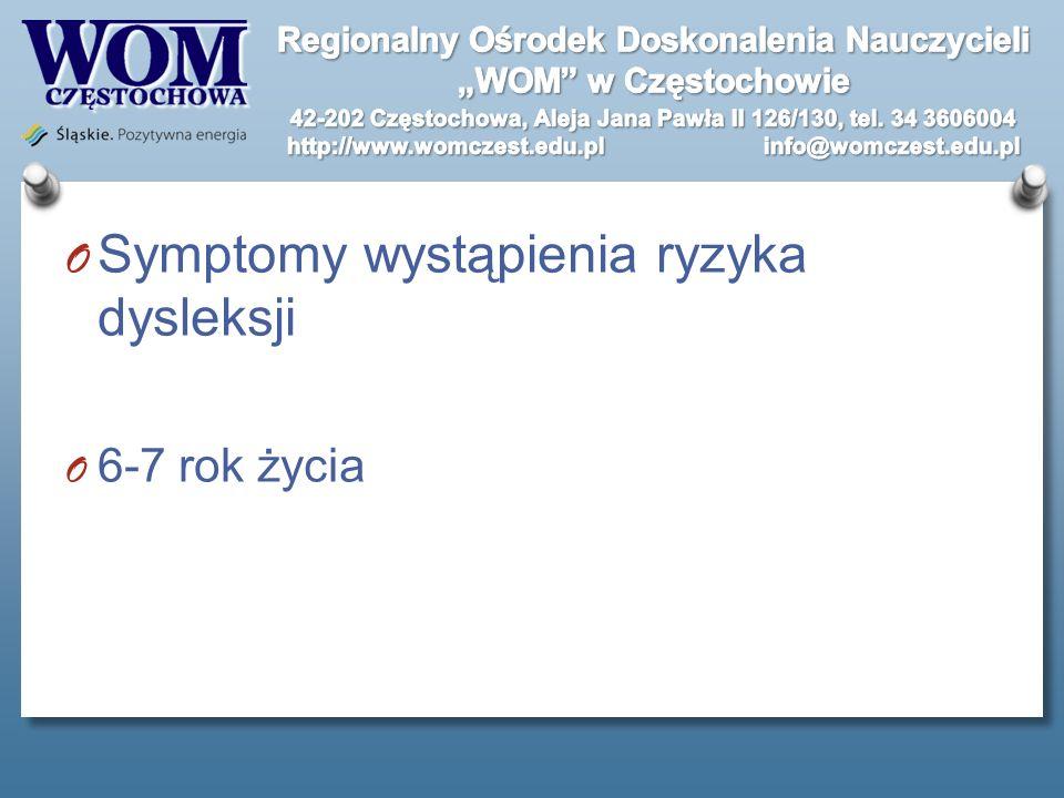 Symptomy wystąpienia ryzyka dysleksji