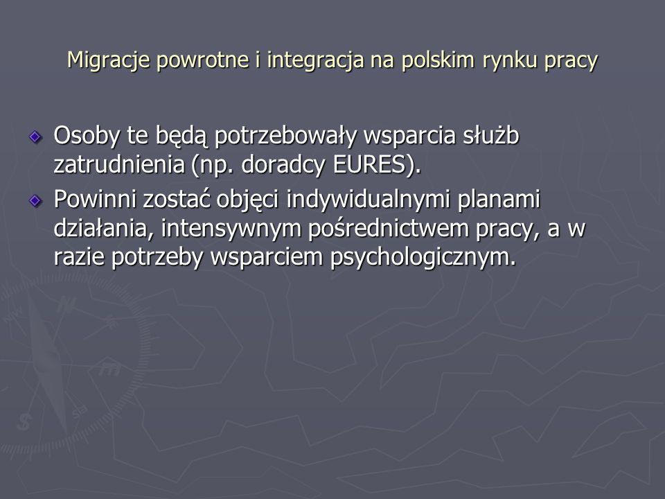 Migracje powrotne i integracja na polskim rynku pracy