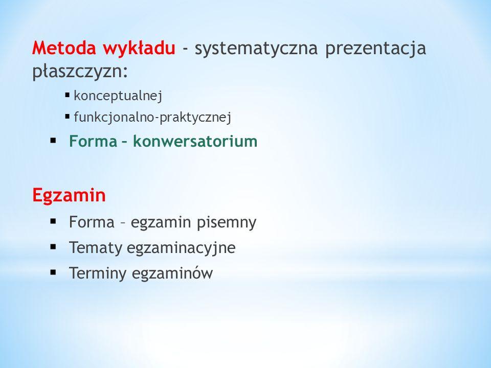 Metoda wykładu - systematyczna prezentacja płaszczyzn: