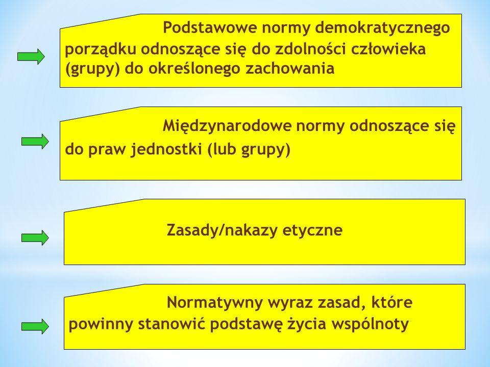 Podstawowe normy demokratycznego