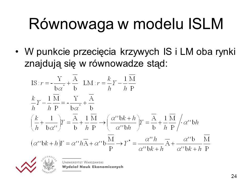 Równowaga w modelu ISLM