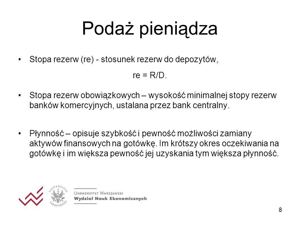 Podaż pieniądza Stopa rezerw (re) - stosunek rezerw do depozytów,