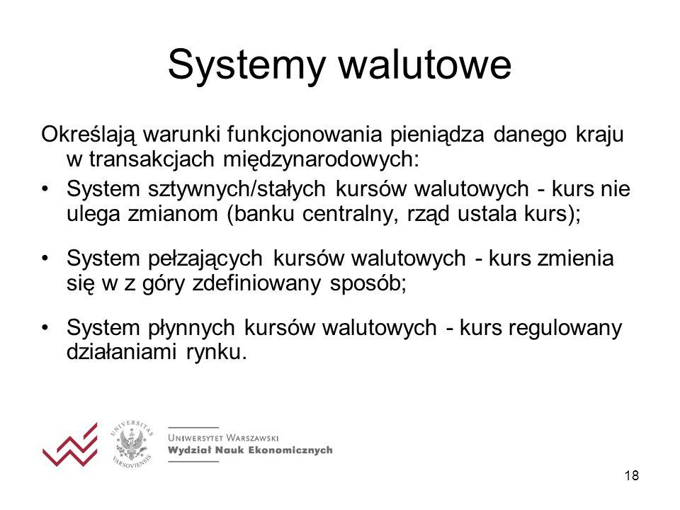 Systemy walutowe Określają warunki funkcjonowania pieniądza danego kraju w transakcjach międzynarodowych: