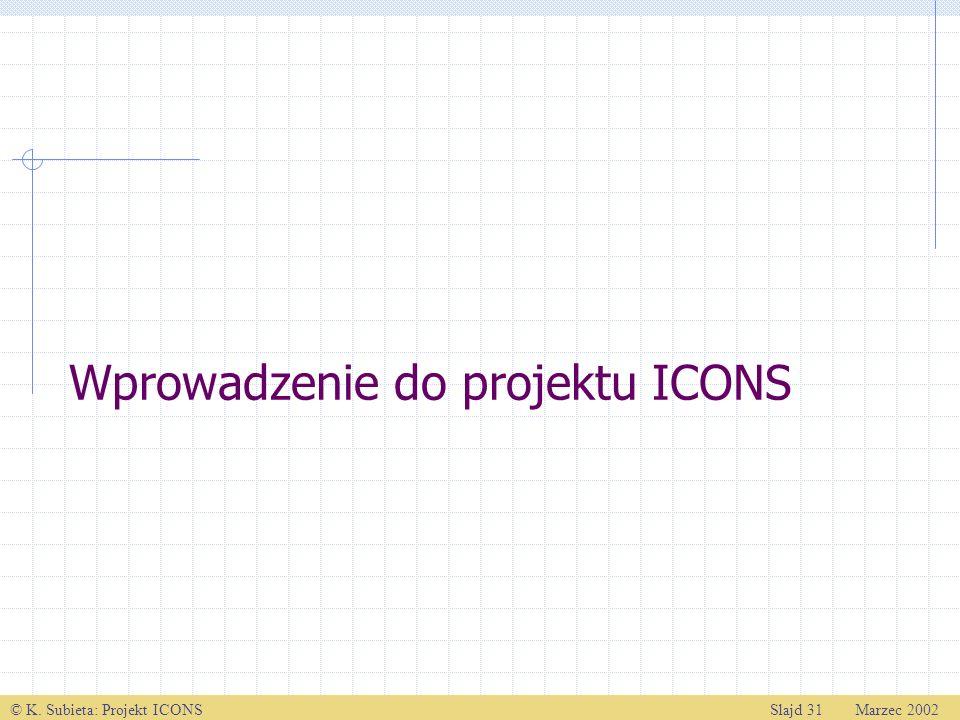 Wprowadzenie do projektu ICONS