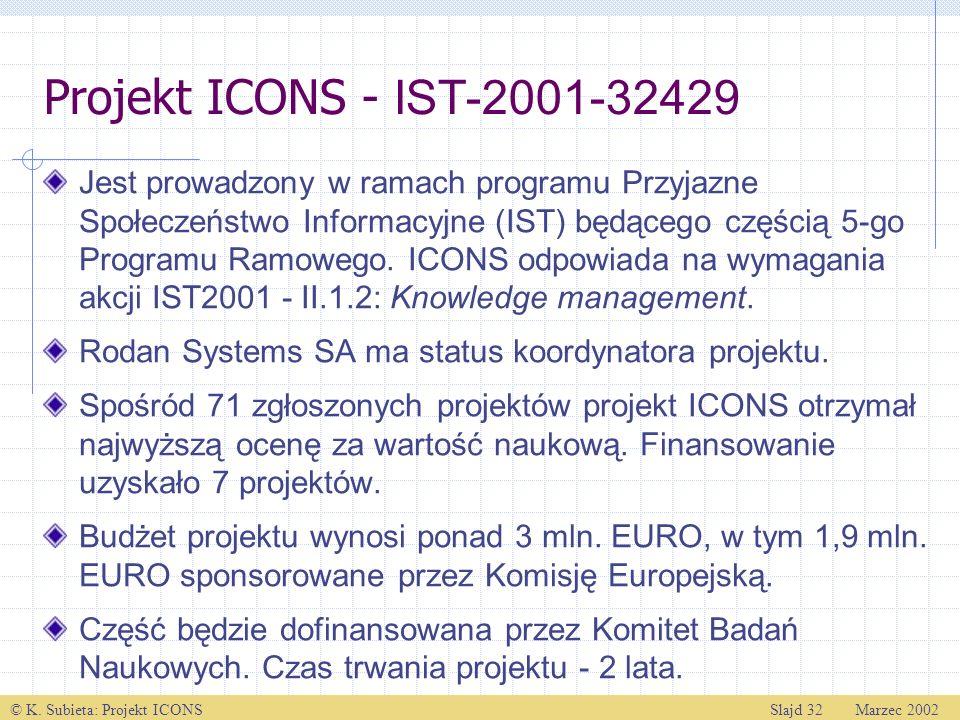 Projekt ICONS - IST-2001-32429