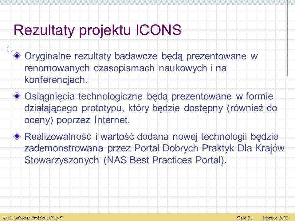 Rezultaty projektu ICONS