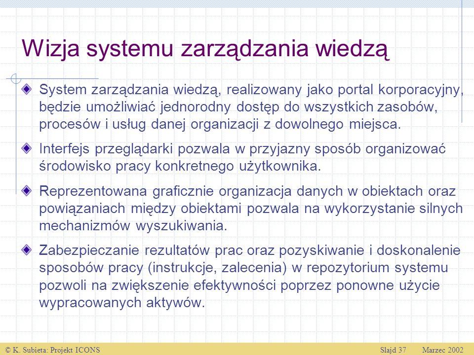 Wizja systemu zarządzania wiedzą