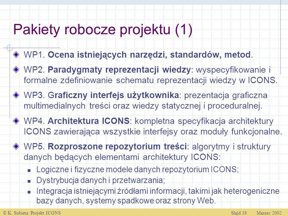 Pakiety robocze projektu (1)