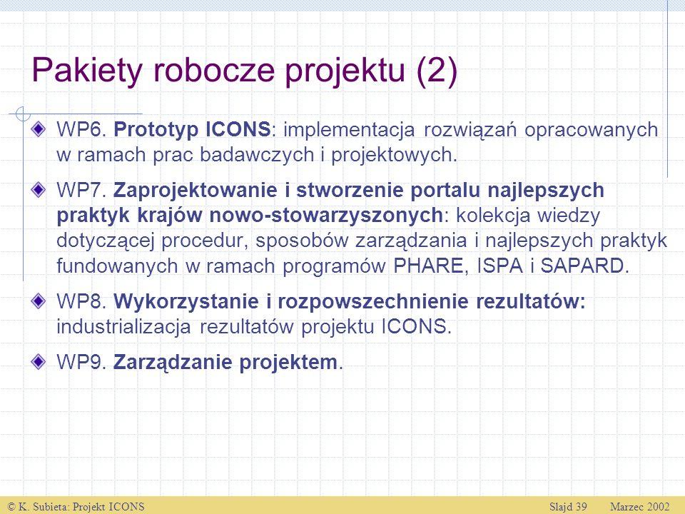 Pakiety robocze projektu (2)