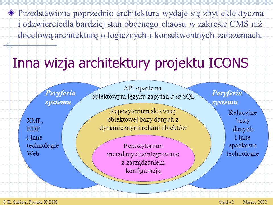 Inna wizja architektury projektu ICONS