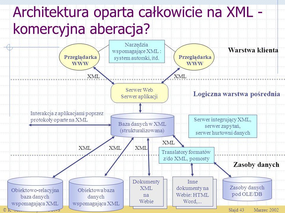 Architektura oparta całkowicie na XML - komercyjna aberacja