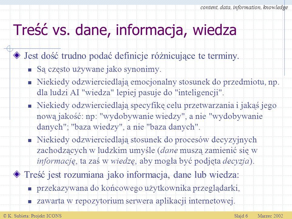 Treść vs. dane, informacja, wiedza
