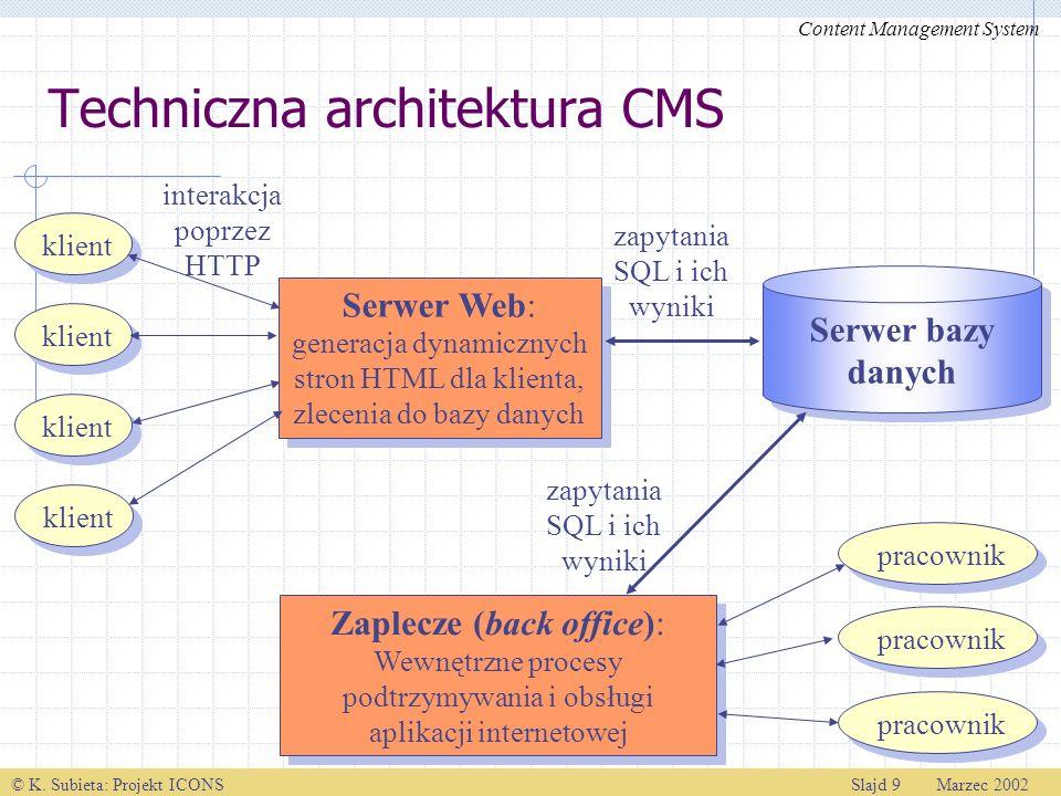 Techniczna architektura CMS