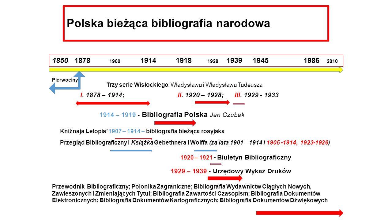Polska bieżąca bibliografia narodowa