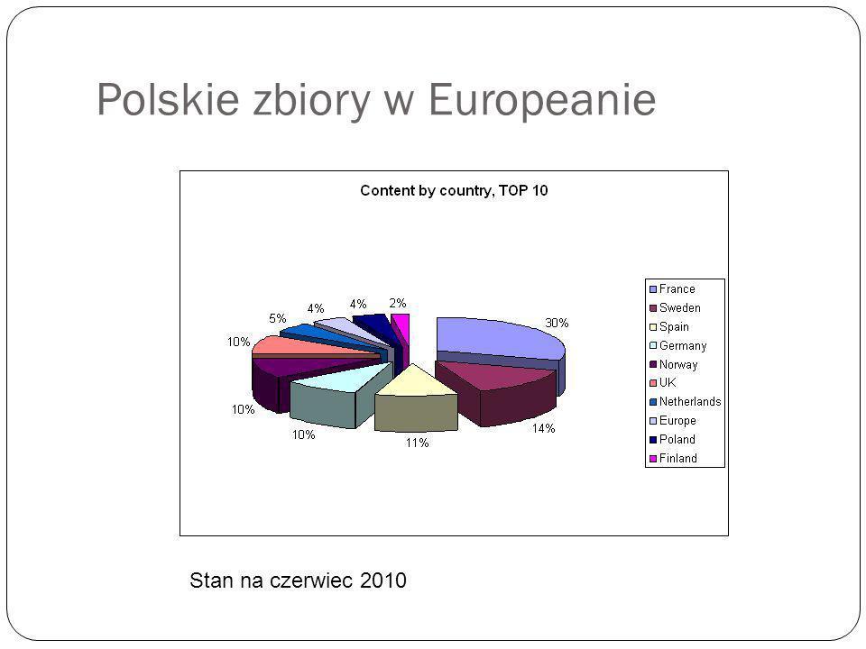 Polskie zbiory w Europeanie