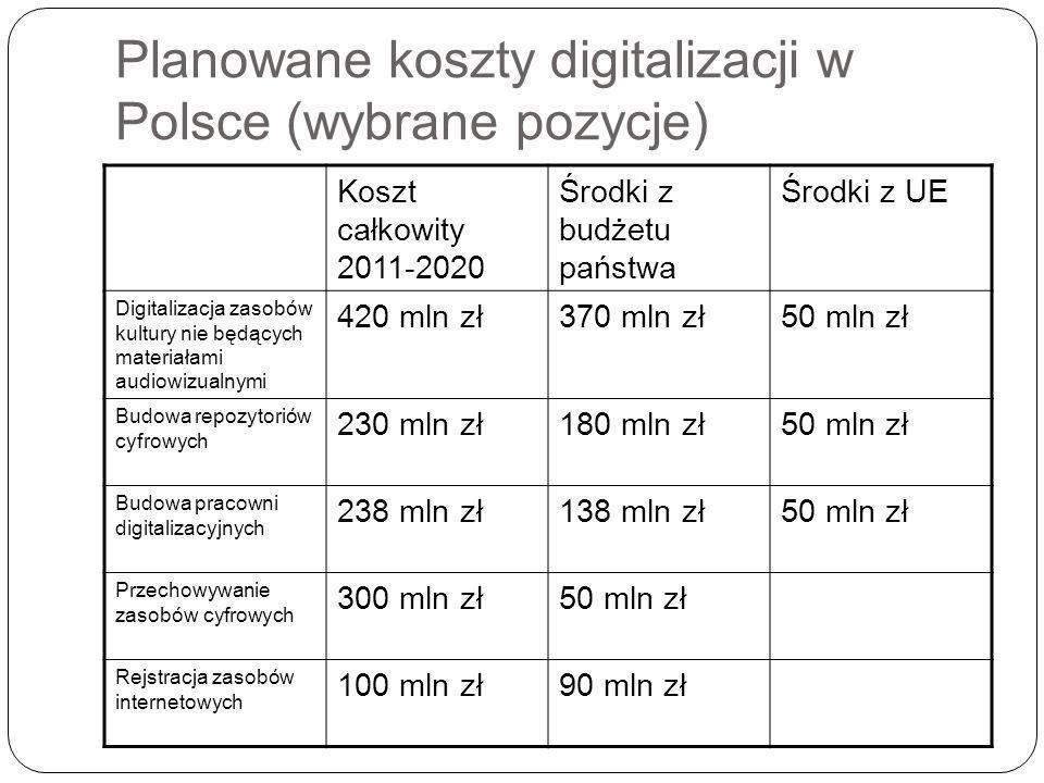 Planowane koszty digitalizacji w Polsce (wybrane pozycje)