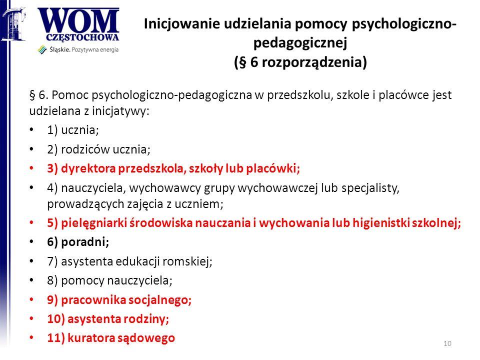 Inicjowanie udzielania pomocy psychologiczno-pedagogicznej (§ 6 rozporządzenia)