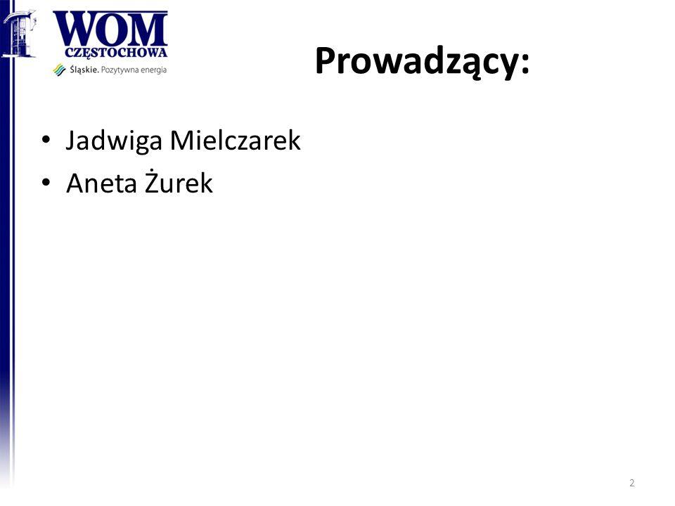 Prowadzący: Jadwiga Mielczarek Aneta Żurek