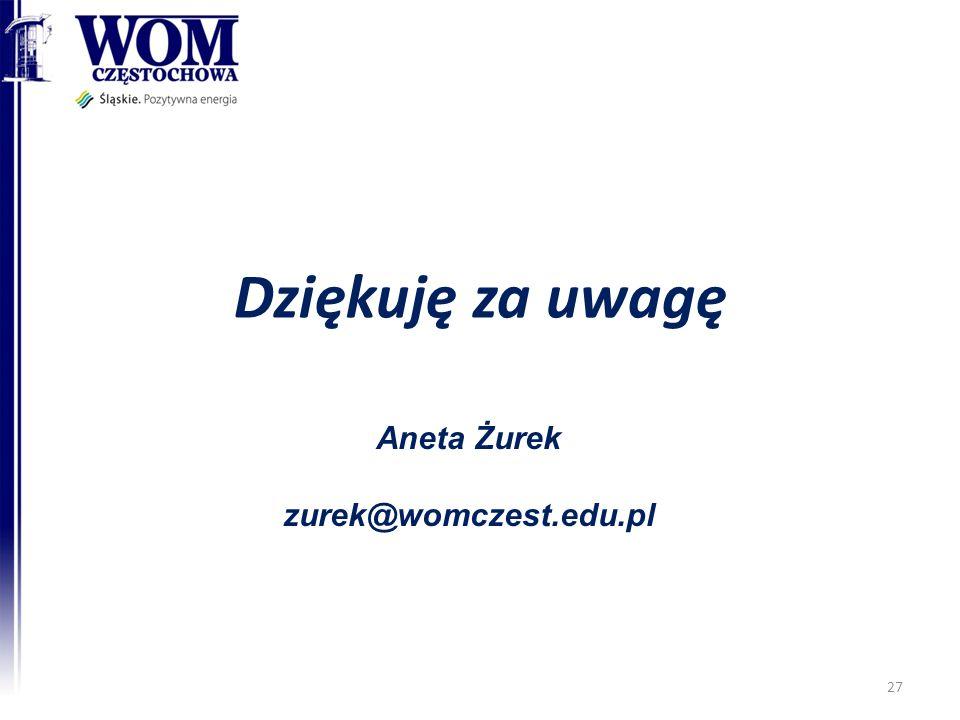 Dziękuję za uwagę Aneta Żurek zurek@womczest.edu.pl