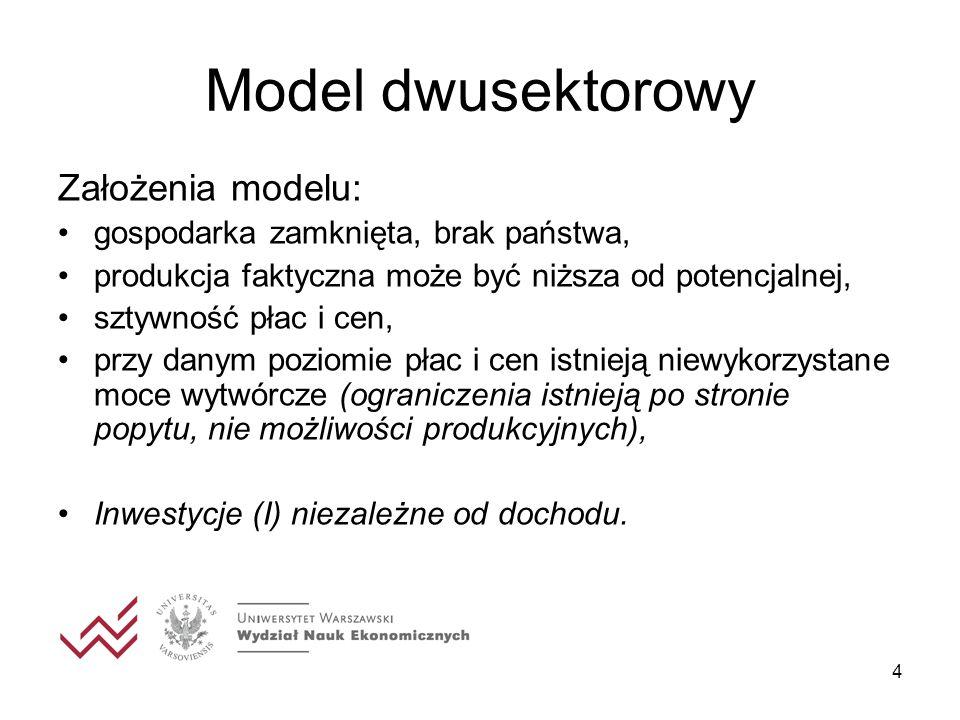 Model dwusektorowy Założenia modelu: