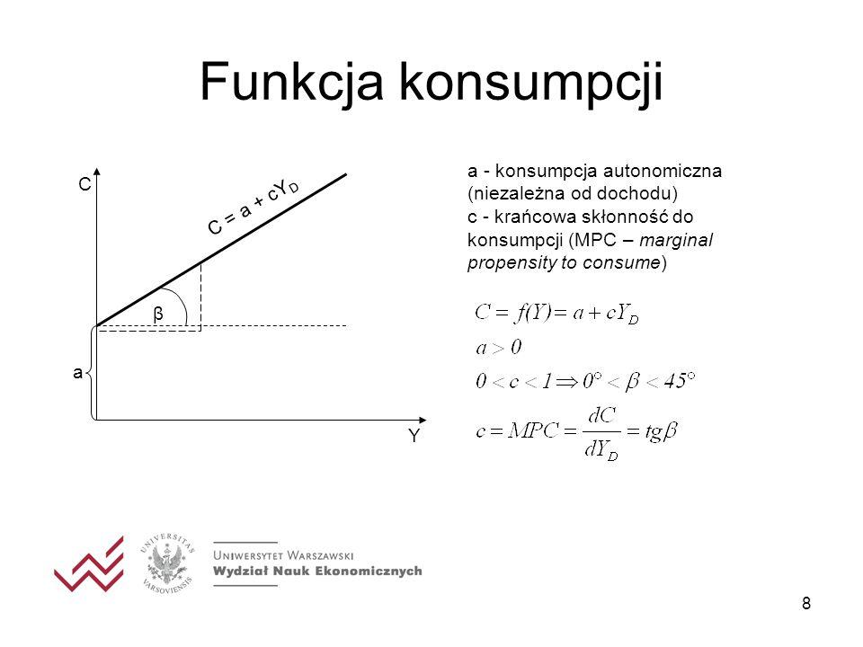 Funkcja konsumpcji a - konsumpcja autonomiczna (niezależna od dochodu)