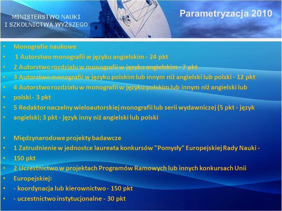 Parametryzacja 2010 Monografie naukowe