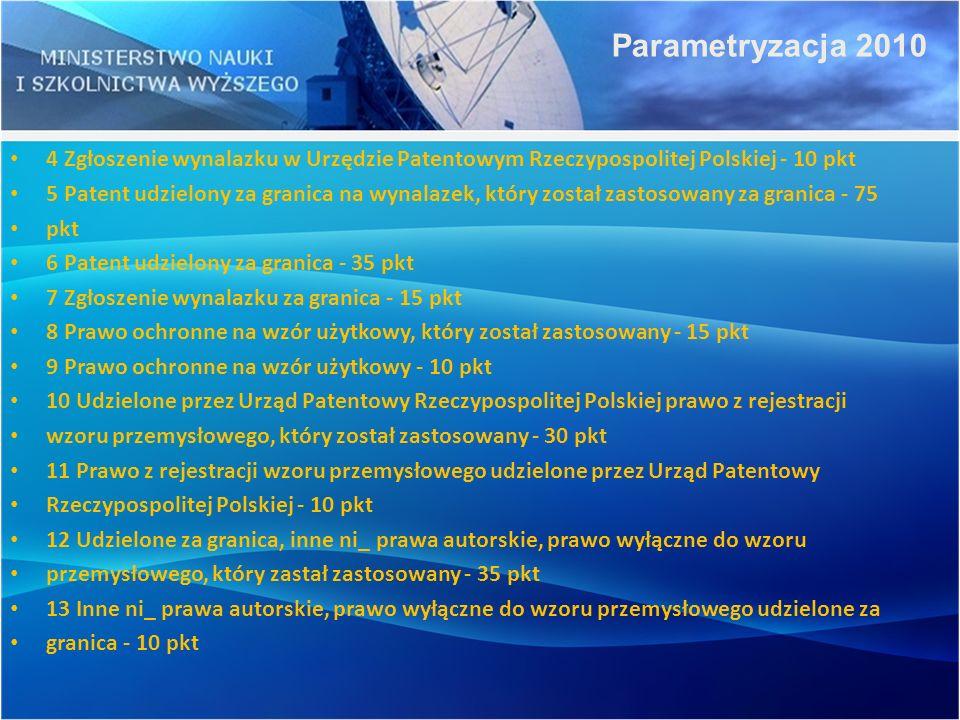 Parametryzacja 2010 4 Zgłoszenie wynalazku w Urzędzie Patentowym Rzeczypospolitej Polskiej - 10 pkt.