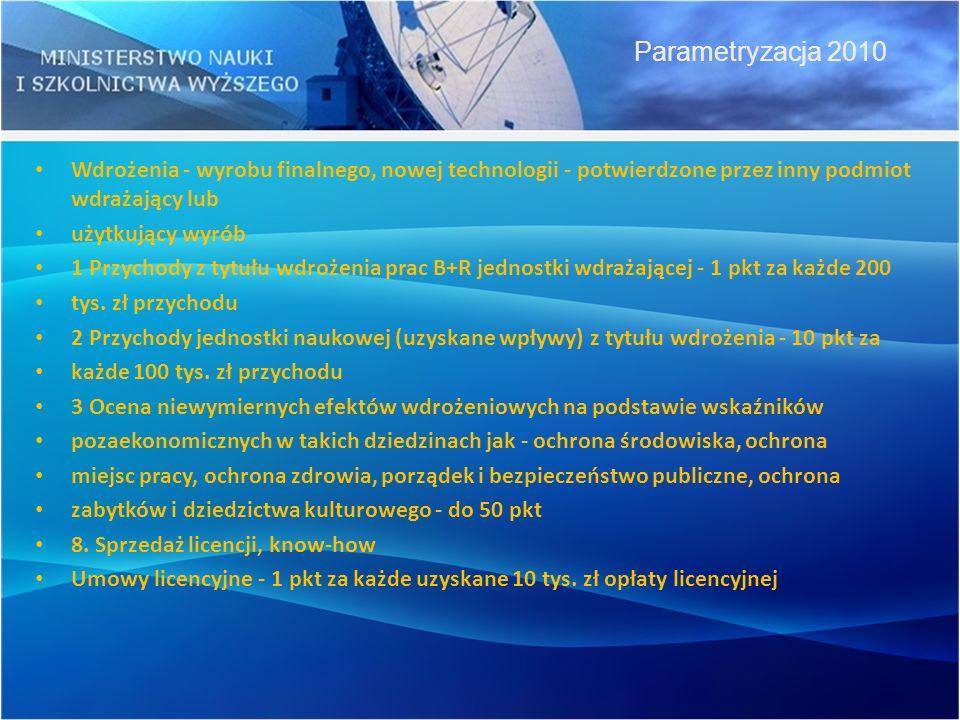 Parametryzacja 2010 Wdrożenia - wyrobu finalnego, nowej technologii - potwierdzone przez inny podmiot wdrażający lub.