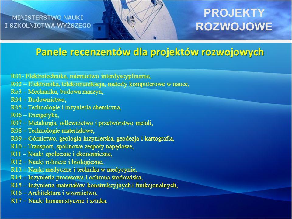 Panele recenzentów dla projektów rozwojowych