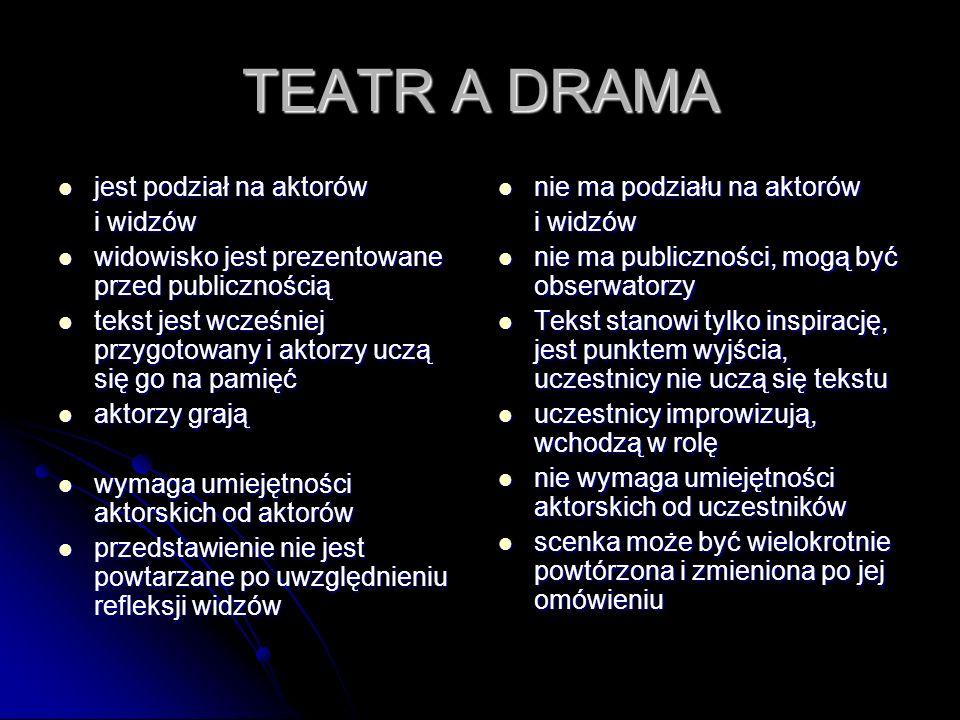 TEATR A DRAMA jest podział na aktorów i widzów