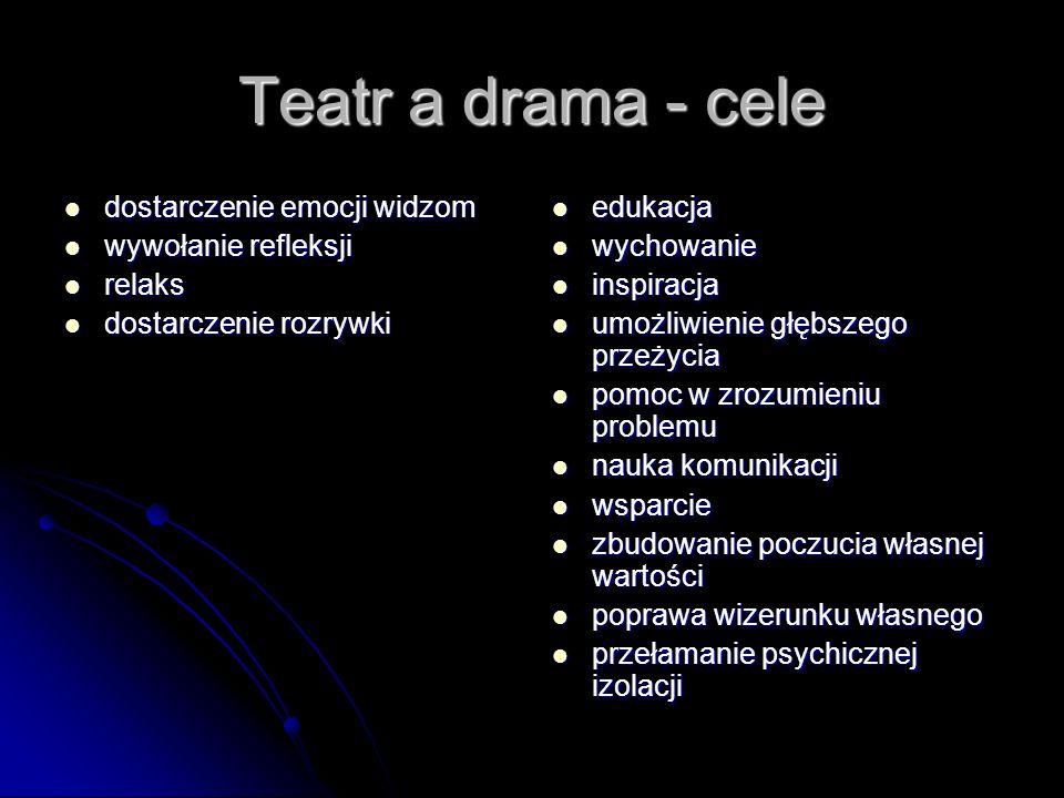 Teatr a drama - cele dostarczenie emocji widzom wywołanie refleksji