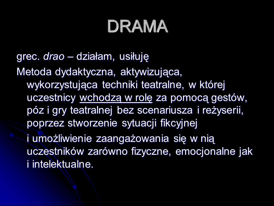 DRAMA grec. drao – działam, usiłuję