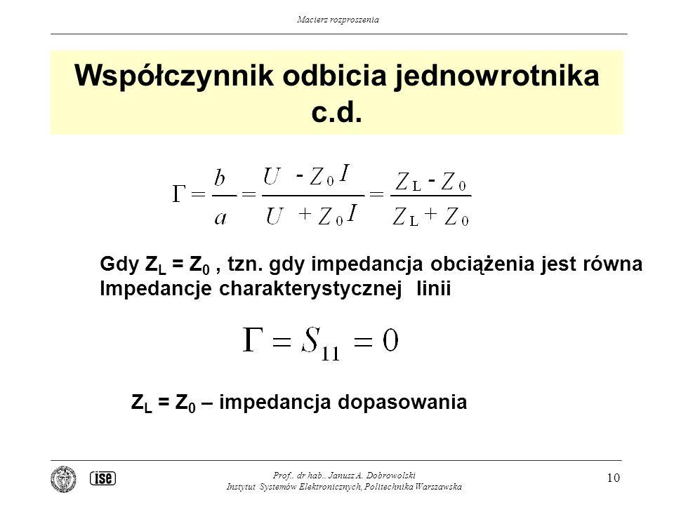 Współczynnik odbicia jednowrotnika c.d.