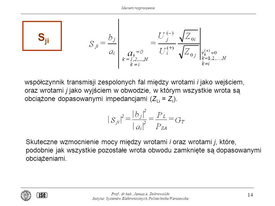 Sji współczynnik transmisji zespolonych fal między wrotami i jako wejściem, oraz wrotami j jako wyjściem w obwodzie, w którym wszystkie wrota są.