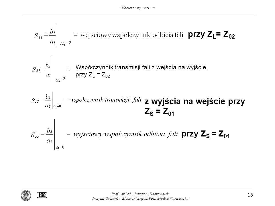 z wyjścia na wejście przy ZS = Z01