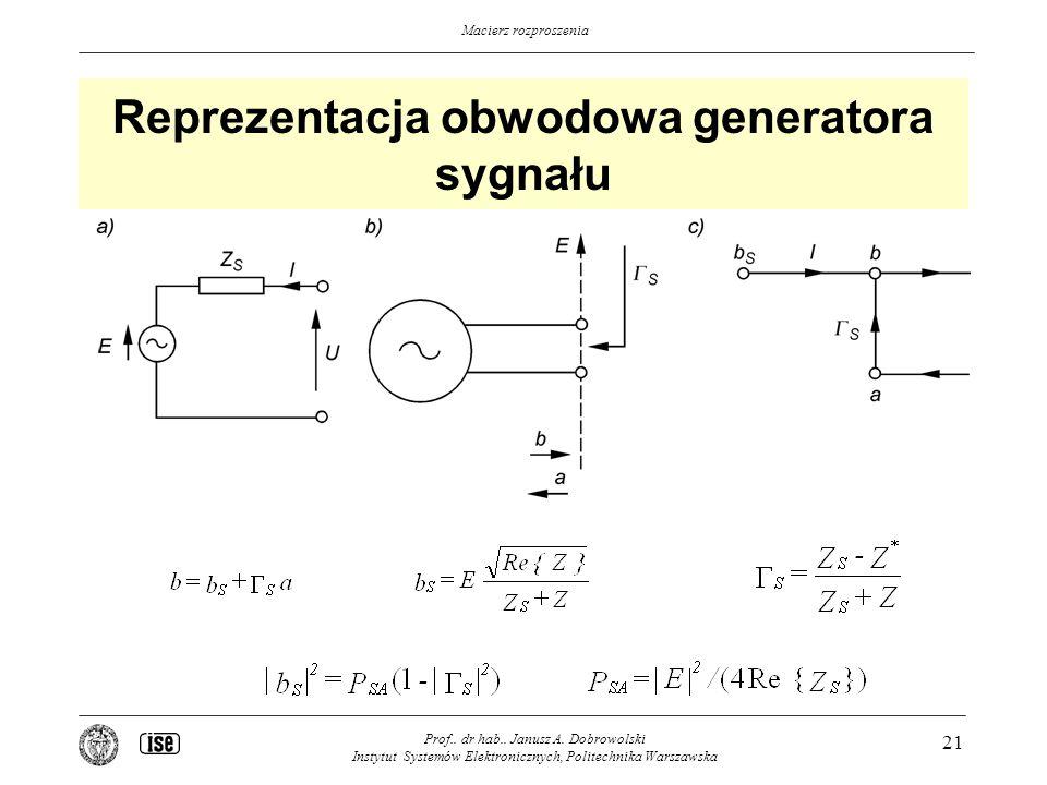 Reprezentacja obwodowa generatora sygnału