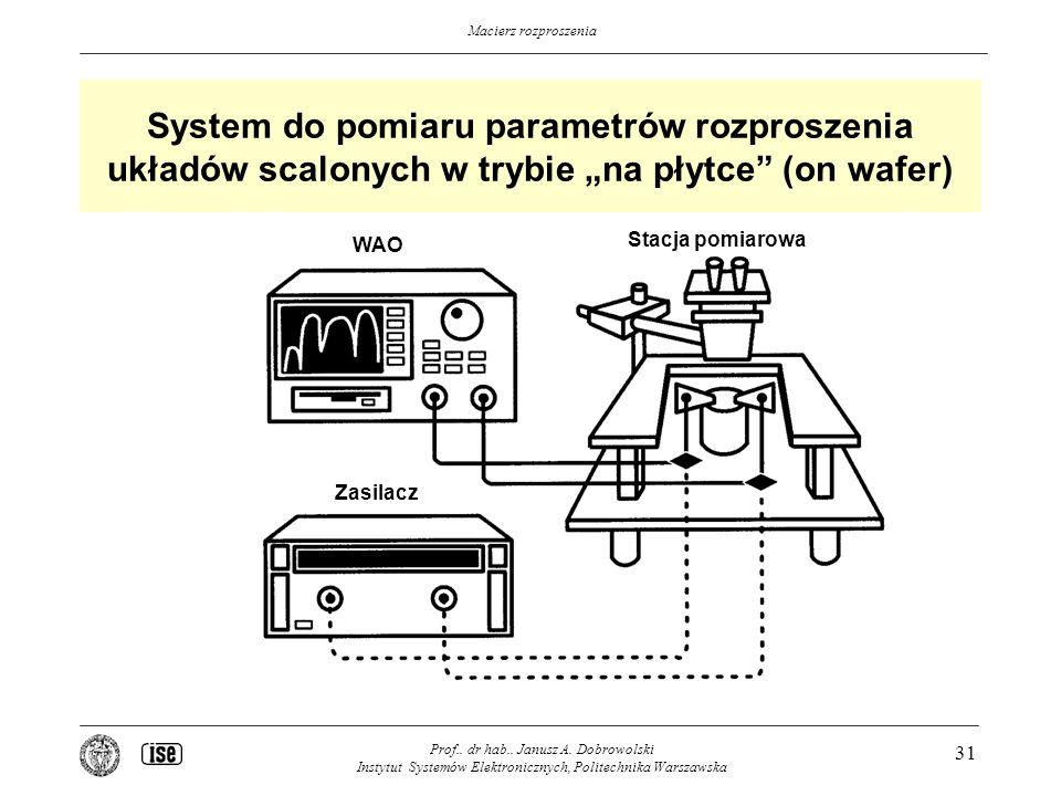 """System do pomiaru parametrów rozproszenia układów scalonych w trybie """"na płytce (on wafer)"""
